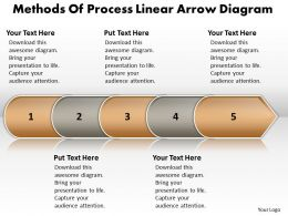 Business PowerPoint Templates methods of process linear arrow diagram Sales PPT Slides