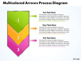 Business PowerPoint Templates multicolored arrows process diagram Sales PPT Slides 3 stages