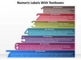 Business PowerPoint Templates numeric labels withtextboxes Sales PPT Slides
