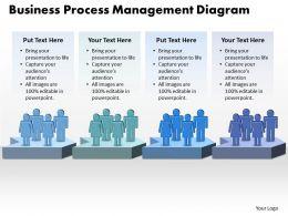 Business PowerPoint Templates process management diagram Sales PPT Slides