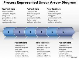 Business PowerPoint Templates process represented linear arrow diagram Sales PPT Slides