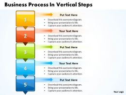Business PowerPoint Templates process vertical slide numbers Sales PPT Slides