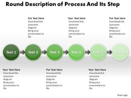 Business PowerPoint Templates round description of process and its step Sales PPT Slides