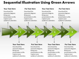 Business PowerPoint Templates sequential illustration using green arrows Sales PPT Slides