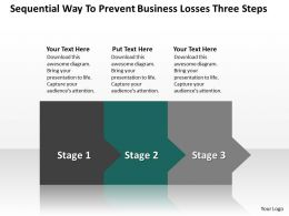 business_powerpoint_templates_sequential_way_to_prevent_losses_three_steps_sales_ppt_slides_Slide03