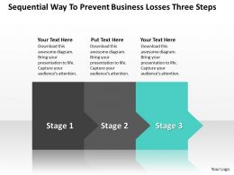 business_powerpoint_templates_sequential_way_to_prevent_losses_three_steps_sales_ppt_slides_Slide04