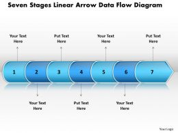 Business PowerPoint Templates seven stages linear arrow data flow diagram Sales PPT Slides