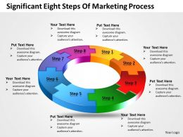 Business PowerPoint Templates significant eight steps of marketing process Sales PPT Slides