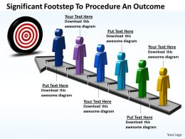 Business PowerPoint Templates significant footstep to produce outcome Sales PPT Slides