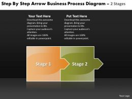 Business PowerPoint Templates step by arrow process diagram 2 stages Sales PPT Slides