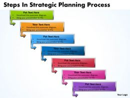 Business PowerPoint Templates steps strategic planning process Sales PPT Slides 7 stages