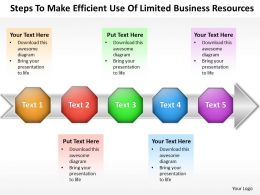 Business PowerPoint Templates steps to make efficient use of limited resources Sales PPT Slides