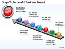 Business PowerPoint Templates steps to successful project Sales PPT Slides