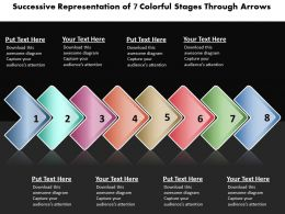 Business PowerPoint Templates successive representation of 7 colorful stages through arrows Sales PPT Slides