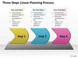 Business PowerPoint Templates three create macro linear planning process Sales PPT Slides