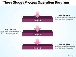 Business PowerPoint Templates three phase diagram ppt process operation Sales Slides