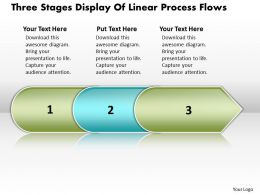 Business PowerPoint Templates three stages display of linear process flows Sales PPT Slides