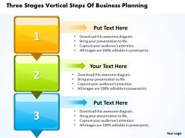 Business PowerPoint Templates three stages vertical steps of planning Sales PPT Slides