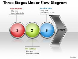 Business PowerPoint Templates three state diagram ppt linear flow Sales Slides 3 stages