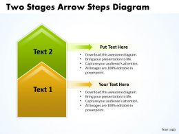 Business PowerPoint Templates two state diagram ppt arrow steps Sales Slides 2 stages