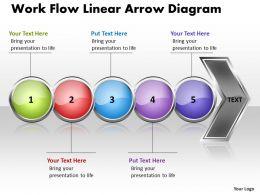 Business PowerPoint Templates work flow linear arrow diagram Sales PPT Slides 5 stages