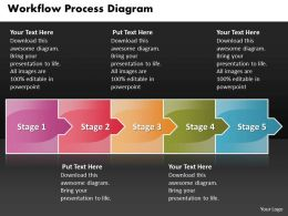 Business PowerPoint Templates workflow process diagram consists of 5 stages Sales PPT Slides