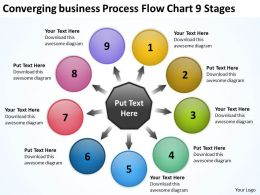 business powerpoint theme process flow chart 9 stages Cycle Slides