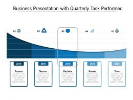 Business Presentation With Quarterly Task Performed