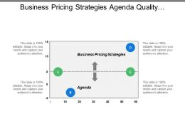 Business Pricing Strategies Agenda Quality Management Products Packaging