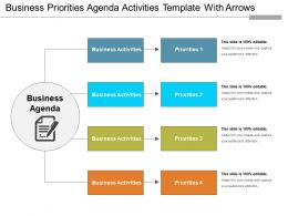 Business Priorities Agenda Activities Template With Arrows