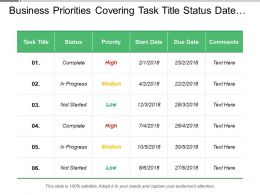 Business Priorities Covering Task Title Status Date And Comments