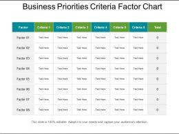 business_priorities_criteria_factor_chart_Slide01