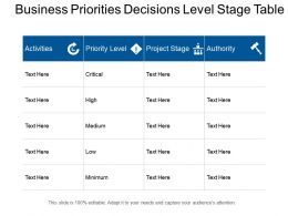 Business Priorities Decisions Level Stage Table