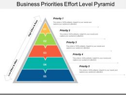 Business Priorities Effort Level Pyramid