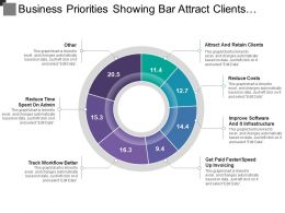 Business Priorities Showing Bar Attract Clients Reduce Costs And Track Workflow