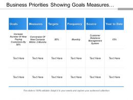 Business Priorities Showing Goals Measures Targets Frequency And Source