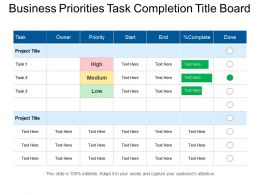 Business Priorities Task Completion Title Board