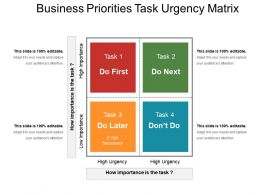 Business Priorities Task Urgency Matrix