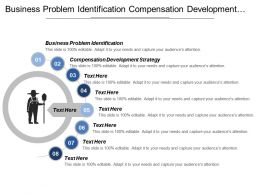 Business Problem Identification Compensation Development Strategy