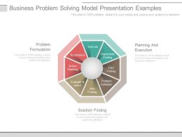 Business Problem Solving Model Presentation Examples
