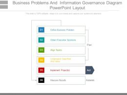 Business Problems And Information Governance Diagram Powerpoint Layout