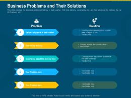 Business Problems And Their Solutions Investment Pitch Raise Funding Series B Venture Round Ppt Slide