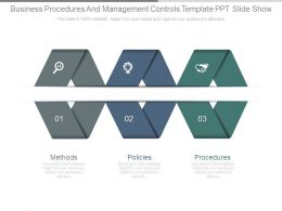 Business Procedures And Management Controls Template Ppt Slide Show