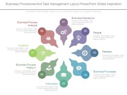 Business Procedures And Task Management Layout Powerpoint Slides Inspiration
