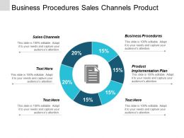 Business Procedures Sales Channels Product Implementation Plan Development Leadership Cpb