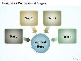 Business Process 4 Stages