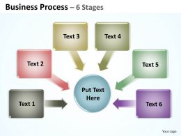 Business Process 6 Stages 2
