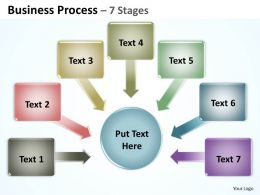 Business Process 7 Stages 1