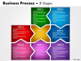 Business Process 8 Stages
