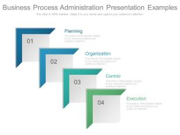Business Process Administration Presentation Examples